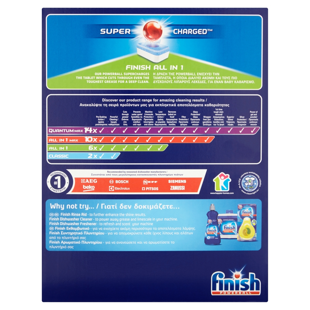 Picture of Finish All in 1 Powerball Tablets (Box of 70 Tablets)