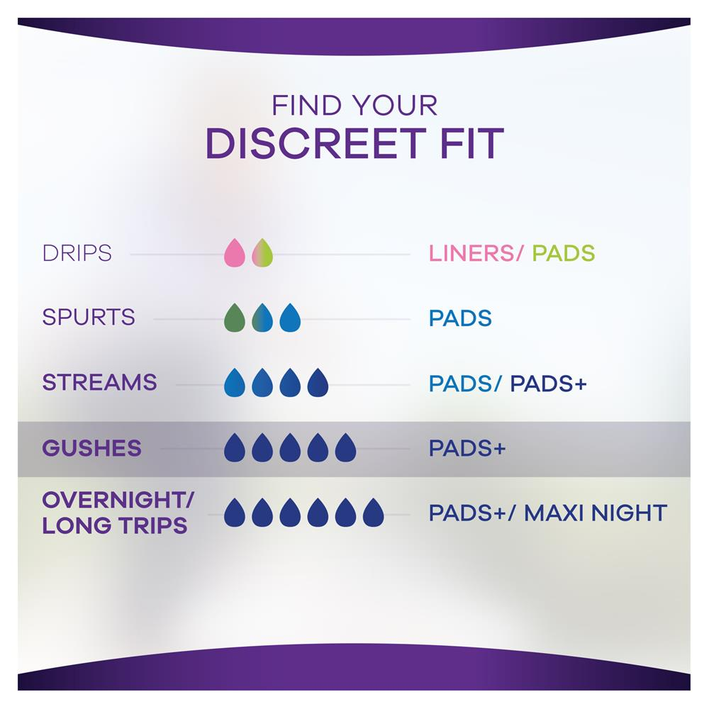Picture of Always Discreet Incontinence Pads Plus Long Plus For Sensitive Bladder (4 x 8 Pads)