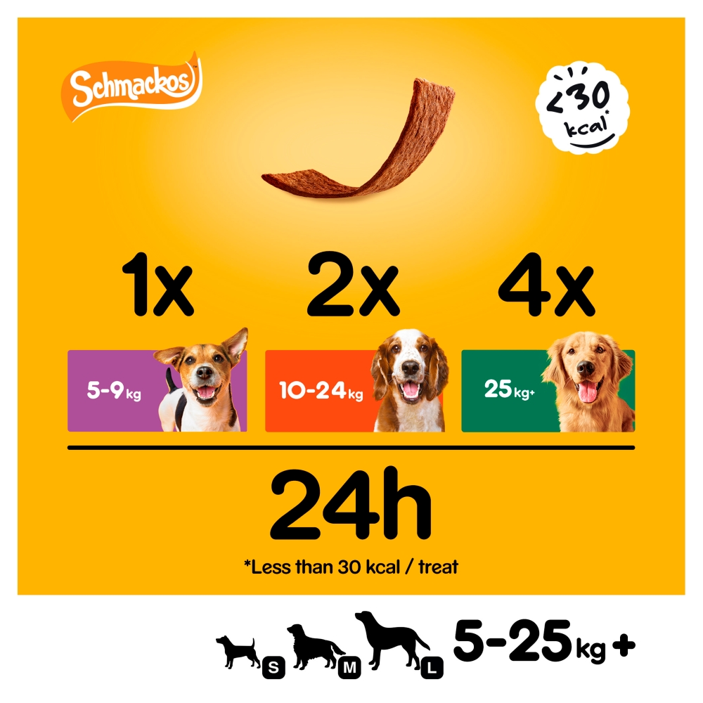 Picture of Pedigree Schmackos Adult Dog Treats Meat Variety (Case of 9 x 20 Sticks)